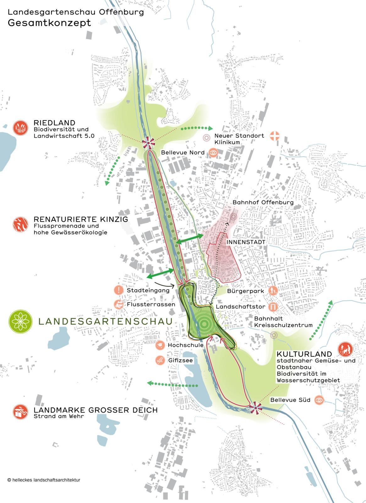 landesgartenschau-offenburg.de – Ein stimmiges Konzept für Offenburg